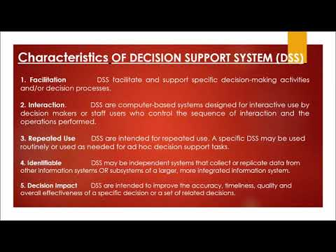 Components and Characteristics of Decision support systems | Dss in hindi
