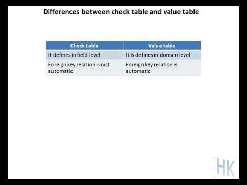 27 Differences between check table and value table in sap abap