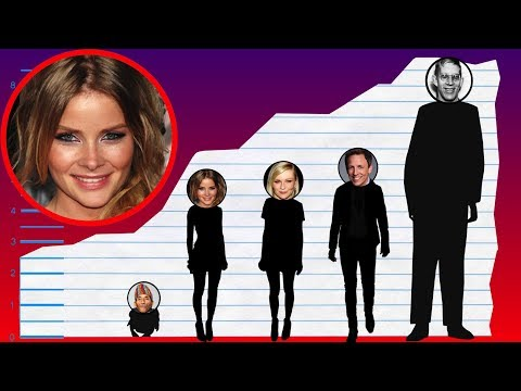 How Tall Is Anita Briem? - Height Comparison!