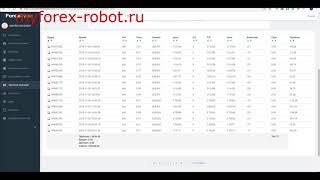 ⭐️Отчет и доходность робота Форекс 3-7 декабря 2018