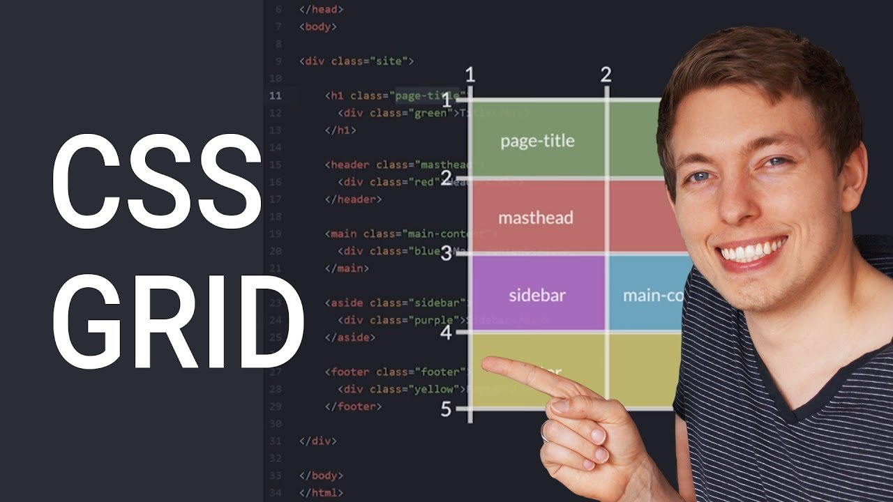 how to create website layouts using css grid  learn html