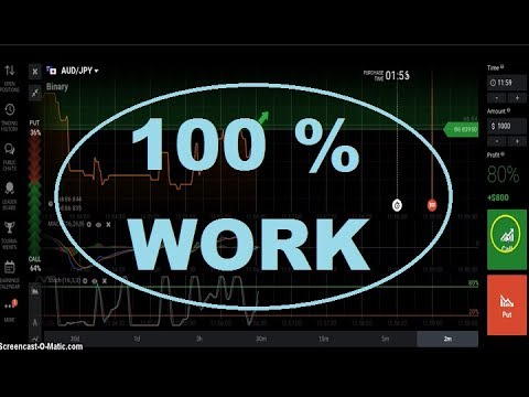 SECRET WAY TO WIN - stochastic 16 + MACD 16 - $ 2400 profit - iq option strategy