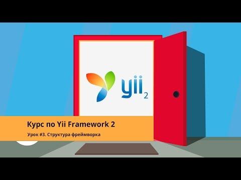 Yii Framework Ebook