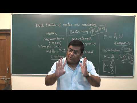 XII_85.Dual Nature of Matter and Radiation