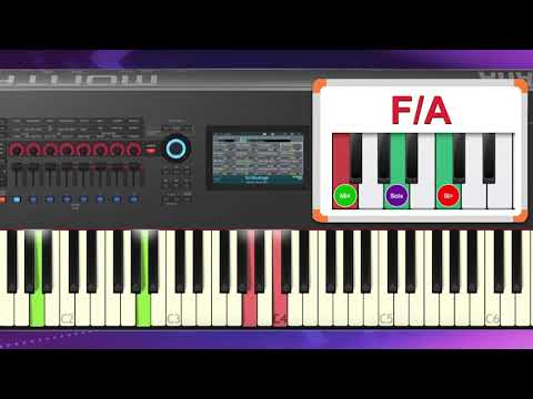 Do It Again \u0026 Alpha And Omega  Israel Houghton Elevation WorshipTutorial De Piano ♪♫