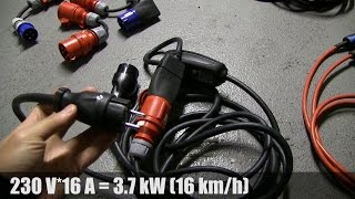 Tesla Model S charging explained (EU)