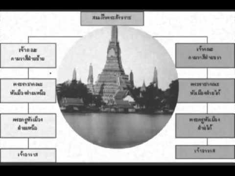 การปกครองสมัยกรุงธนบุรี