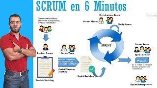 ✋ #3. SCRUM en  👉 6 minutos 👈 | Metodologías Ágiles