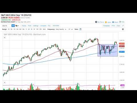 S&P 500 Price Forecast – Stock markets pull back