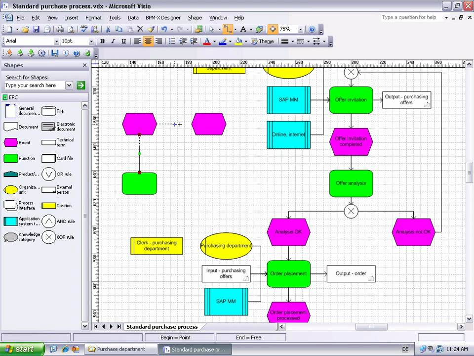 Bpm-x - Bpm Modeling With The Bpm-x Designer For The Aris U00ae Platform