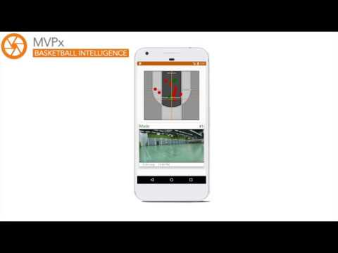 What is MVPX?