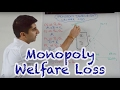 Y2 16) Monopoly Deadweight Welfare Loss - A* Content