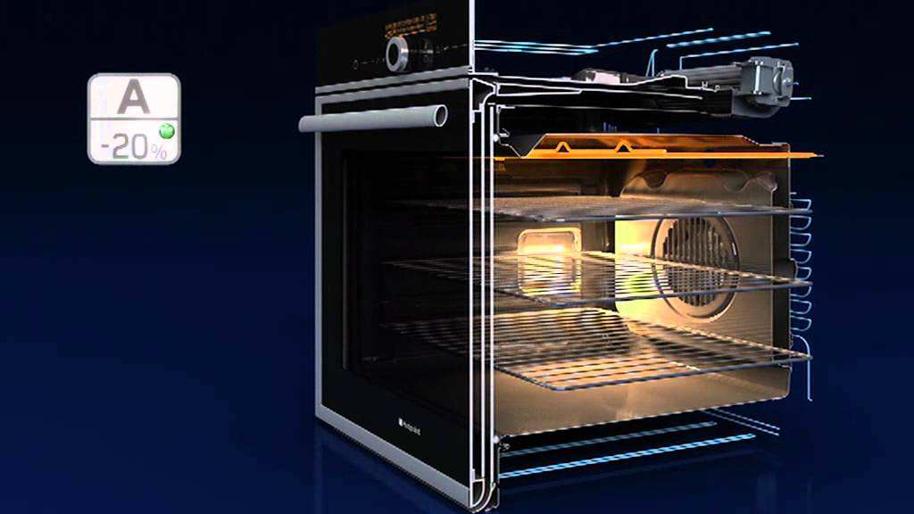 Hotpoint oven luce fk 1041l fk 1047l youtube - Forno a incasso ariston ...