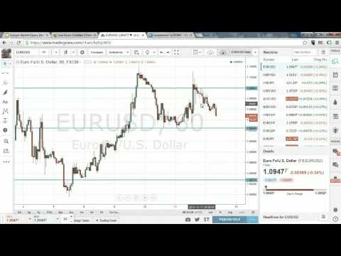 Yohay's Wrap Up: EUR/USD Retreats Ahead Of Draghi, Fed