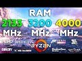 2133MHz vs 3200MHz vs 4000MHz RAM on Ryzen