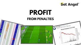 Betfair football trading - Profit from penalties