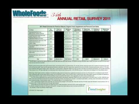 WholeFoods Magazine 34th Retailer Survey