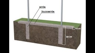 Príprava podkladu gabiónového plotu varianta 3