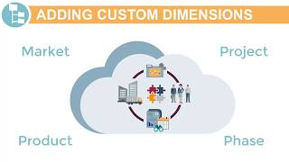 Adding Custom Dimensions to Features in Oracle Enterprise Planning Cloud video thumbnail