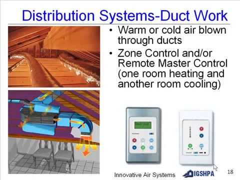 Heat Pump How It Works how a ground source heat pump works for commercial buildings - youtube