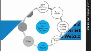 07 Datenschutz und Sicherheit im Internet und Web2.0