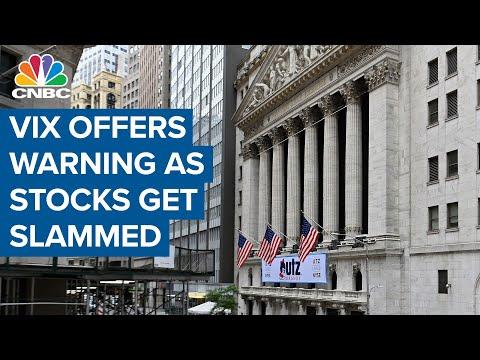 VIX offers a warning as stocks get slammed