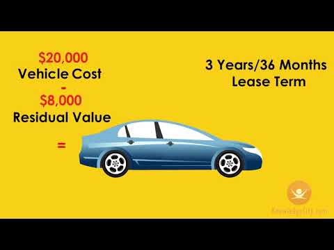 Auto Loans: Bank Leases And Refinancing