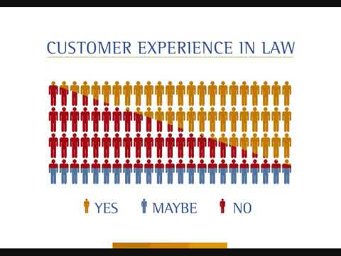 The Customer Experience in Law 'radio show' (Edition 1)