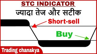 Schaff Trend: A Faster And More Accurate Indicator in hindi - By trading chanakya