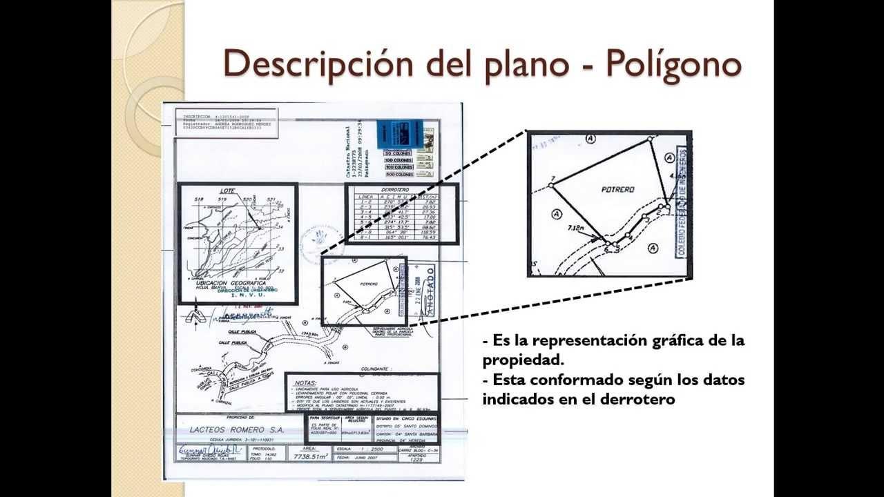 Capacitaci n 1 elementos del plano catastrado youtube for Elementos de un plano arquitectonico