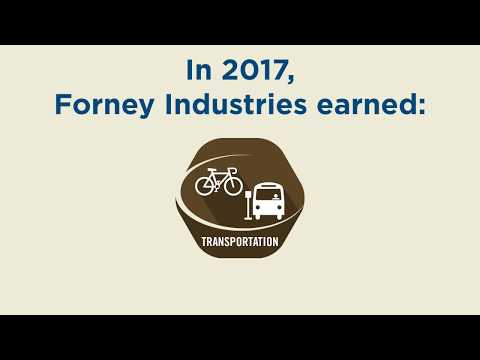 view Forney Industries video