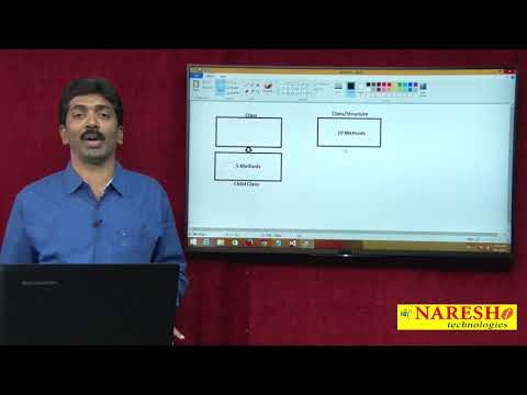 Extension Methods in C#.NET | C#.NET Tutorial | Mr. Bangar Raju