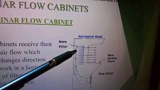 Laminar Air Flow Chamber Vit Youtube