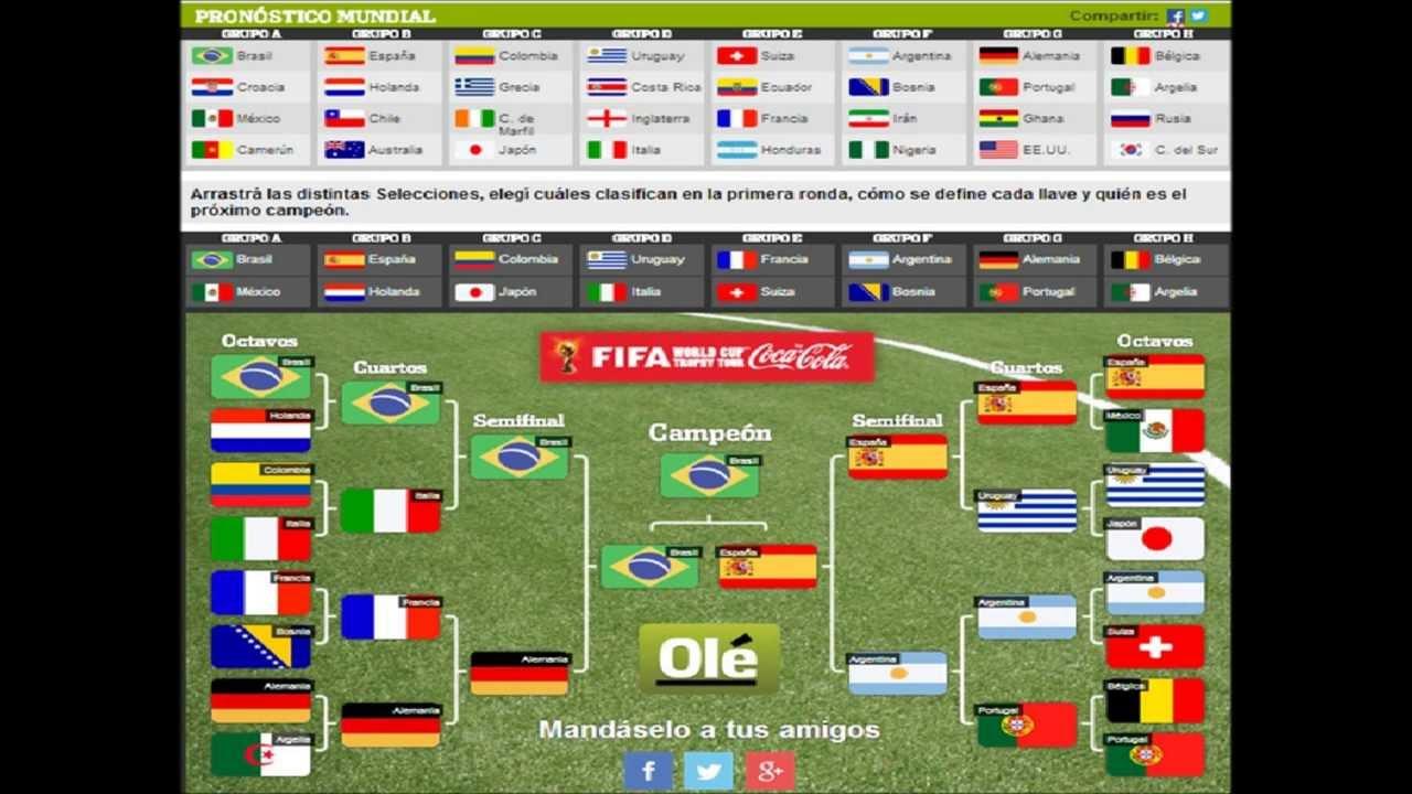 Mi Pronostico Para El Mundial