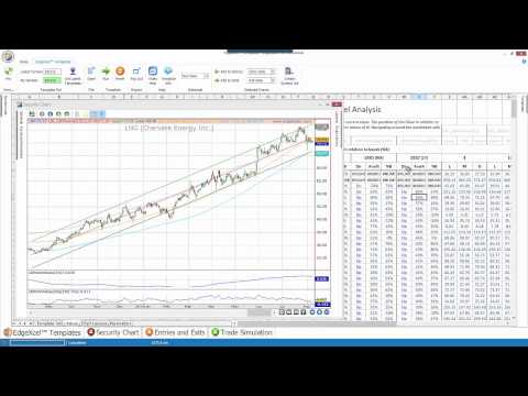 Linear Regression Channel Analysis for Stocks