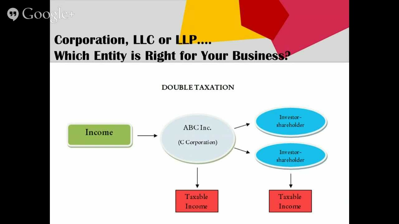 webinar corporation llc or llp which entity is right for your