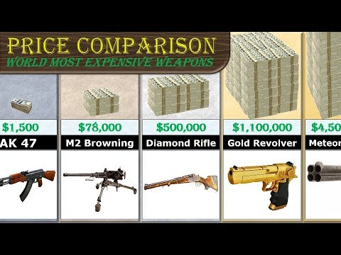 Weapons Prices Comparison