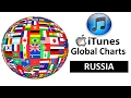 Itunes Chart Russia