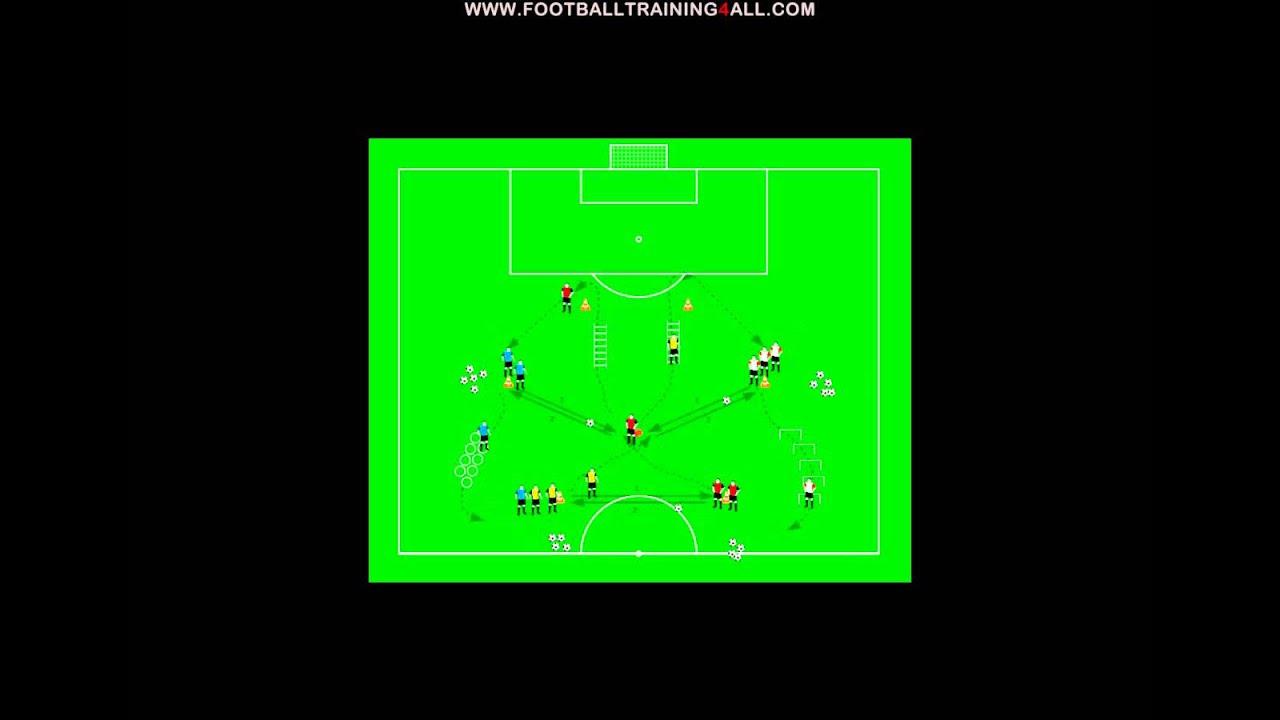 oefeningen met bal