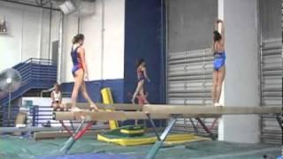 Back Handspring Double Full Dismount