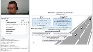 Информатизация органов государственной власти. Вопросы подготовки планов информатизации.