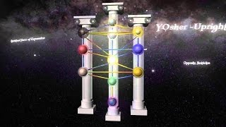 Introduction to Kabbalah & The Tree of Life - Essentials of Practical Alchemy 2016 - Class 4