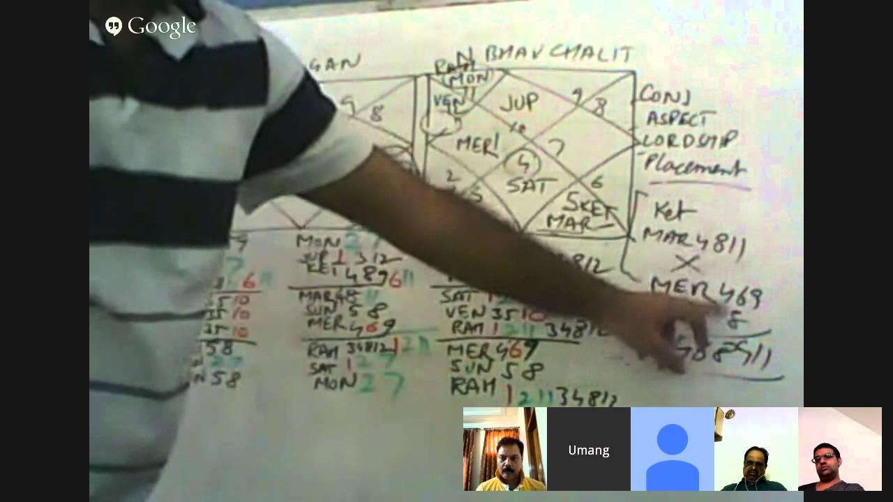 Nadi Astrology class 1 - Umang Taneja