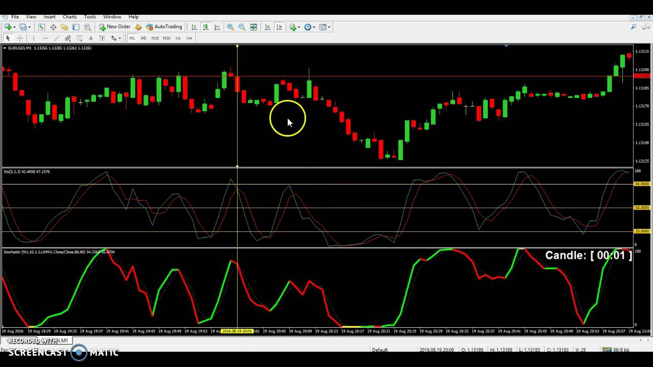 30 Minute Strategies > Binary Options Strategy