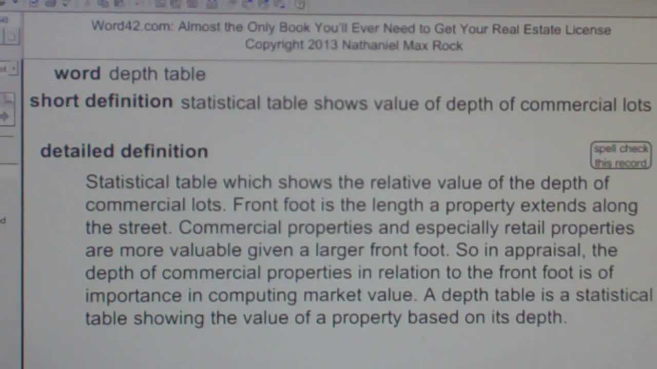 depth table CA Real Estate License Exam Top Pass Words