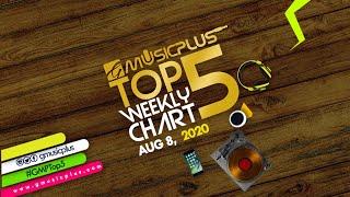 Top 5 Christian/Gospel Songs Of The Week Ending Aug 8, 2020 | ft. Moses Bliss, Mali Music