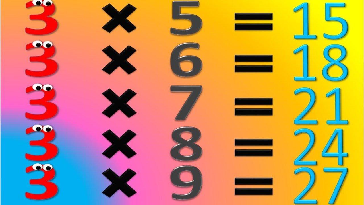 Multiplication Table Number 3 For Children Tabla De Multiplicar Del