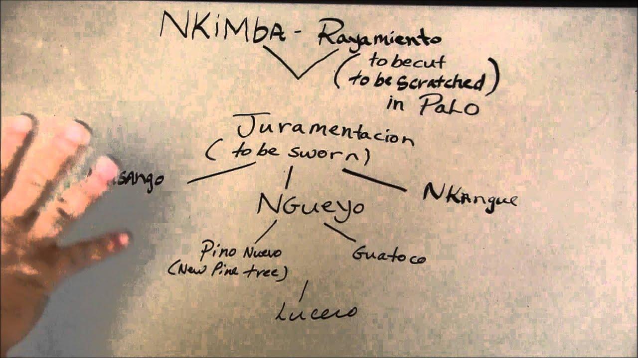 Palo Mayombe/ Nkimba #2
