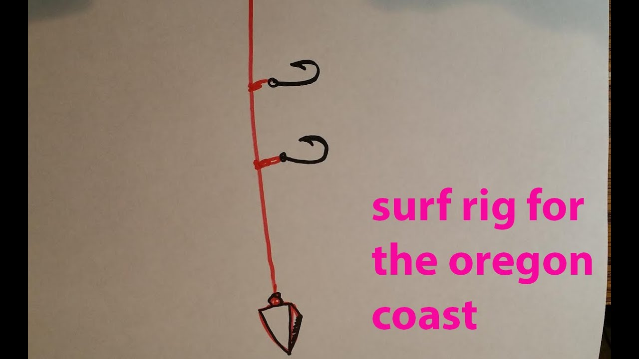 Rig setup for surf fishing youtube for Fishing pole setup beginners