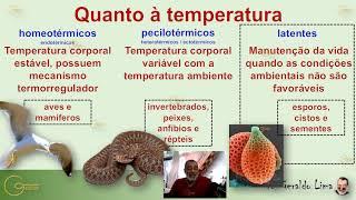 Nutrição, Oxigênio e Temperatura